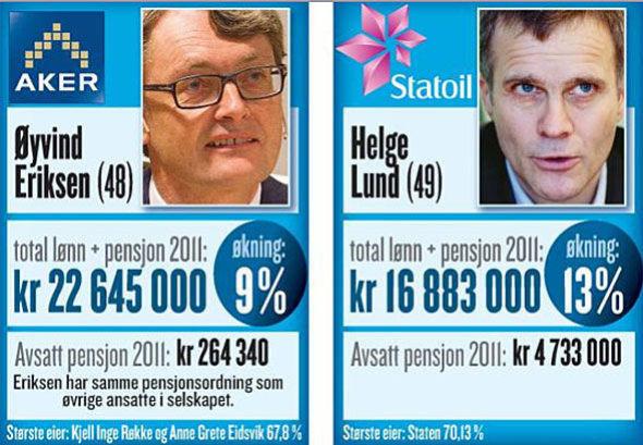TJENER MEST: Øyvind Eriksen i Aker og Helge Lund i Statoil tjener desidert mest av sjefene for selskaper på Oslo Børs.