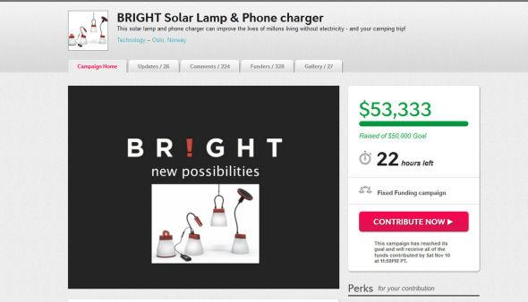 <p><b>MÅL:</b> Bright Solars har overgått målet sitt om 50.000 dollar. Om 22 timer er innsamlingen ferdig.<br/></p>