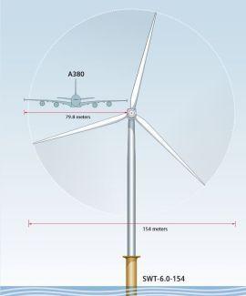 <p><b>GIGANT:</b> Illustrasjonsbilde av de enorme vindturbinene med en rotor på 154 meter. På illustrasjonene ser man den sammenlignet med en Airbus A380, som er verdens største passasjerfly.<br/></p>