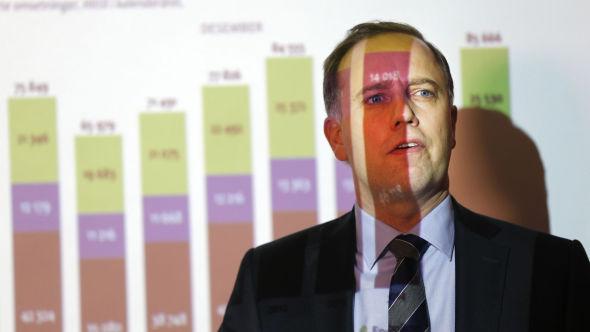 <p><b>– UMULIG Å FORUTSI:</b> Eiendom Norge-direktør Christian Dreyer, her under en av sine månedlige presentasjoner om prisutviklingen i boligmarkedet.<br/></p>