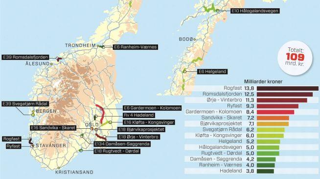 """<p itemprop=""""caption"""">Her ser du de 15 største samferdselsprosjektene som pågår eller er under planlegging i Norge akkurat nå.</p>"""