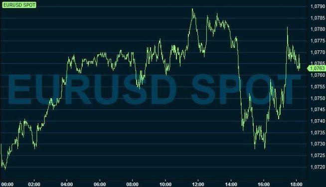 <p><b>SVEKKET EURO:</b> Euroen svekket seg rundt en halv prosent mot dollar etter at Reuters publiserte saken, ifølge nyhetsbyrået selv. Euro mot dollar er verdens største valutakryss.<br/></p>