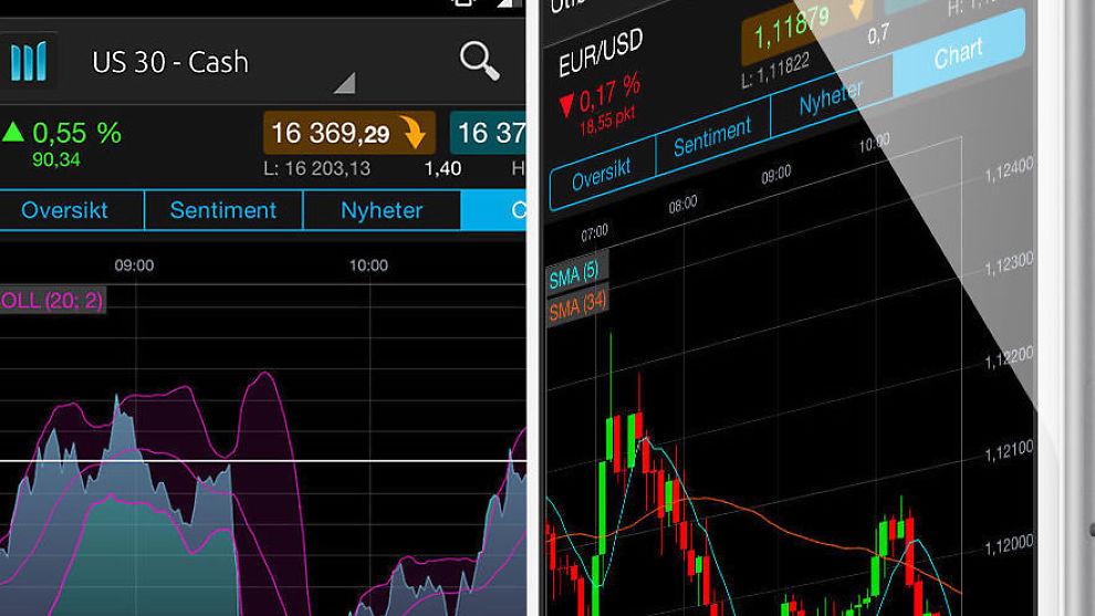 <p>VIKTIG VERKTØY: En god mobilapp er et «must» for aktive tradere.</p>